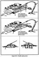 Come costruire una trappola per cani