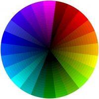 Come usare una ruota colore