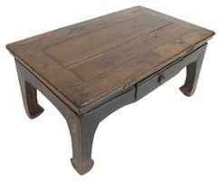 Come Refinish un tavolino per far sembrare anticato
